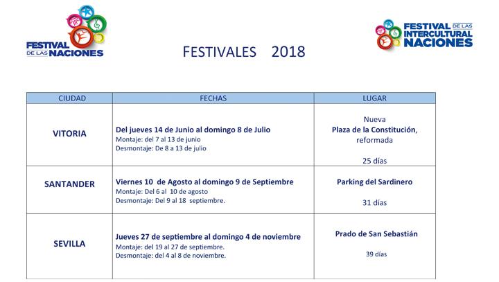 Plan de Festivales Previstos 2018