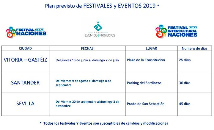 Plan de Festivales Previstos 2019
