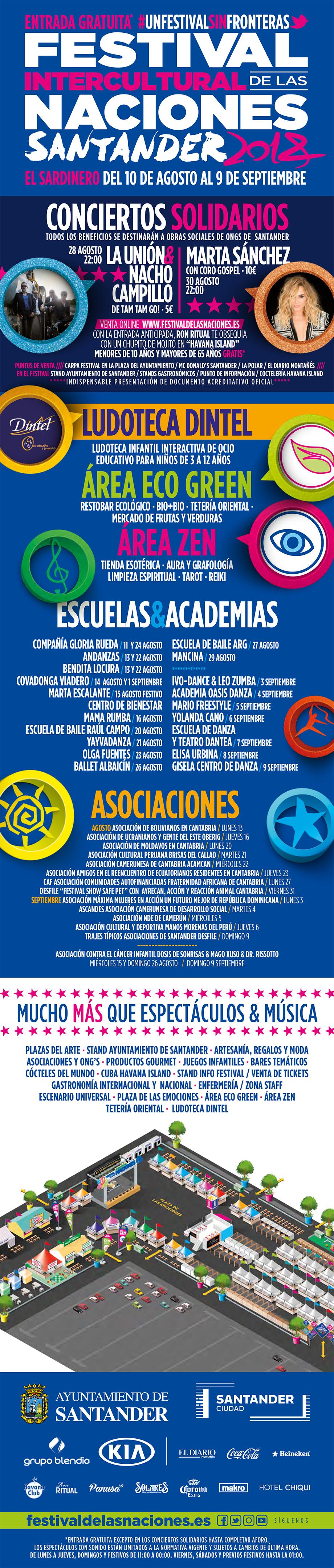 Áreas, escuelas, academias y asociaciones Santander 2018